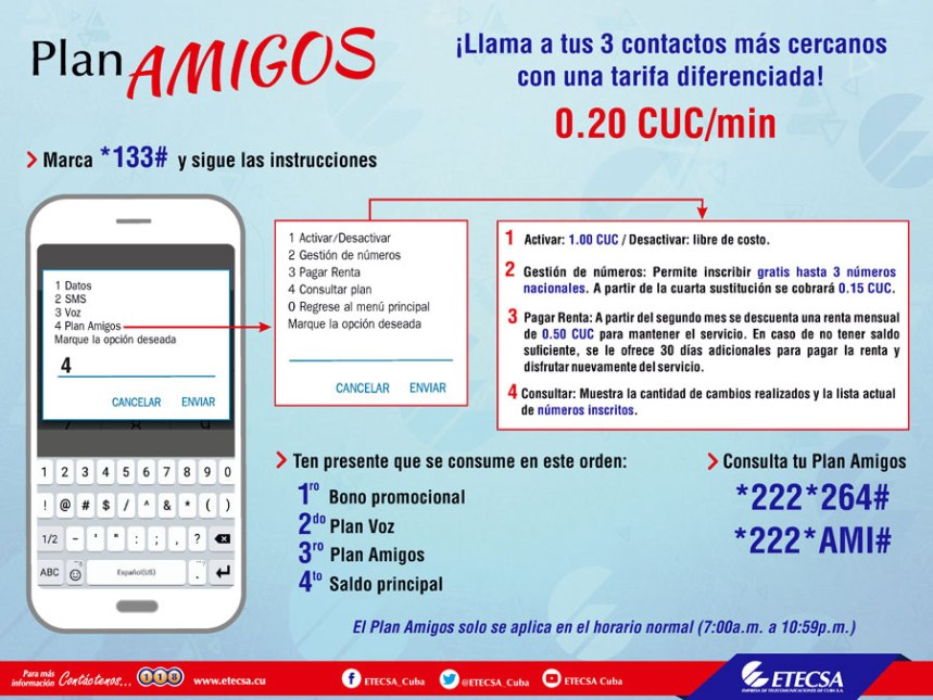 ETECSA_infografia_plan_amigos